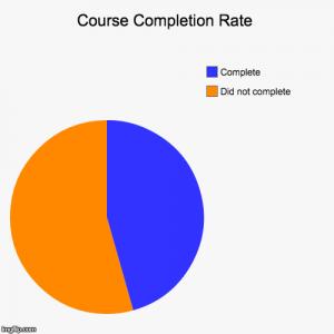 online completion