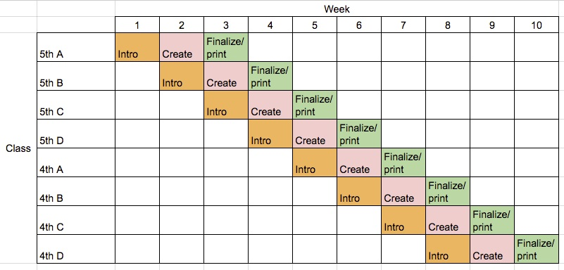3d-printing-schedule